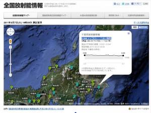 全国放射線量マップ(2011年6月7日(火) 14時00分 測定基準)