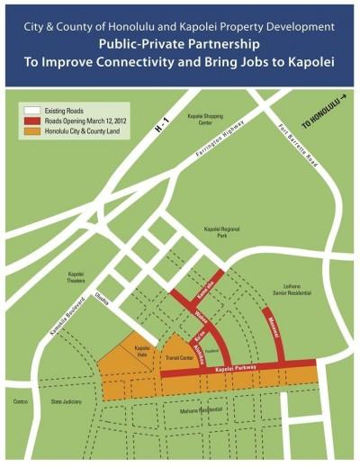 City & County of Honolulu and Kapolei Property Development