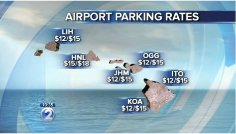 Parking rates at Hawaii airports to increase in December (khon2)