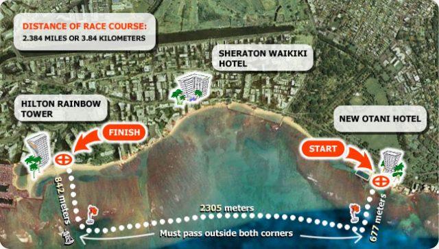 Courtesy Waikiki Roughwater Swim Committee